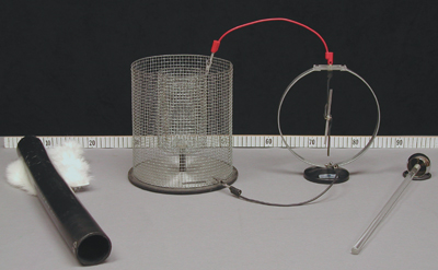 Faraday's Ice Pail - Induction - Department of Physics ...