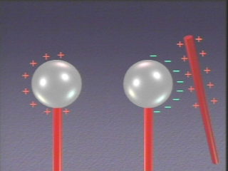 Electricity And Magnetism Animation