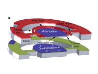 MEMS-in-the-lens architecture figure c